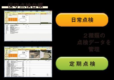 2種類の点検データを管理